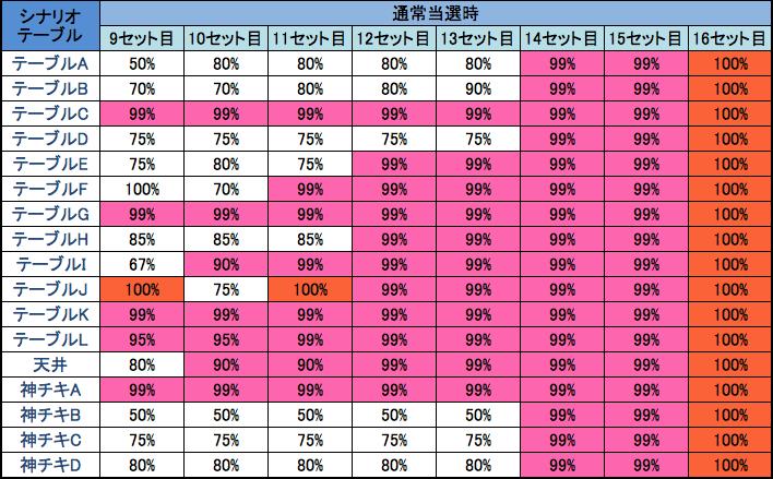 スクリーンショット 2014-04-05 4.54.20